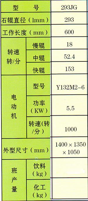S293.4四辊研磨机