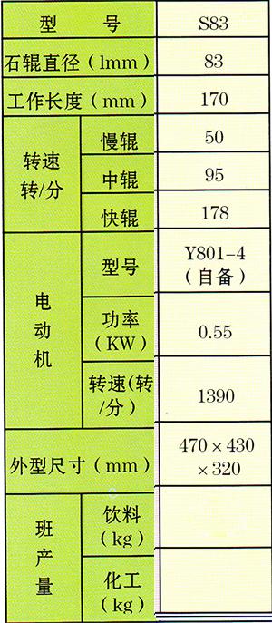 S83型花岗岩石研磨机