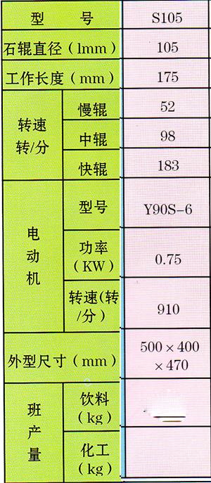 S105型花岗岩三辊研磨机